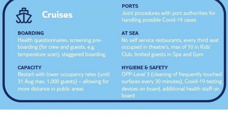 CRUISE TUI Group infographic.jpeg