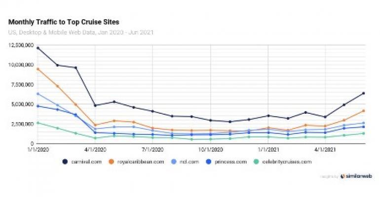CRUISE_Similarweb_data.jpg