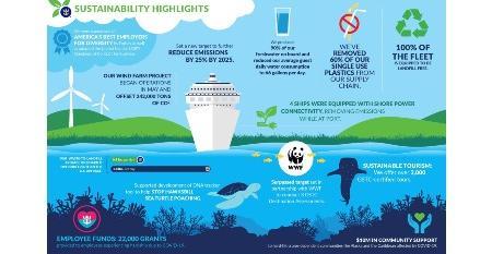 CRUISE_Royal_Caribbean_Group_sustainability.jpg